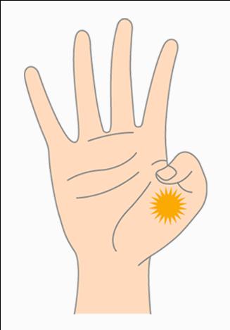 「ばね指」の画像検索結果